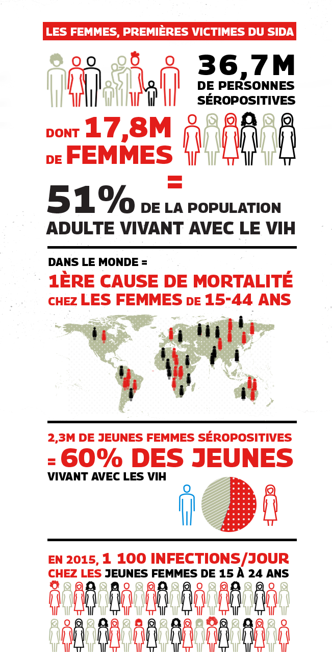 infographie 8 mars